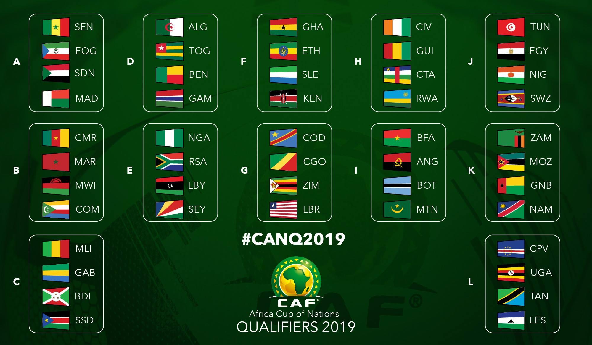 خسارة المغرب وزامبيا ونيجيريا في تصفيات كأس الأمم الأفريقية