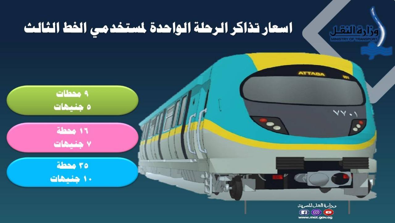 انفوجراف| تعرف على الفئات التي لن تطبق عليها الزيادة الجديدة في تذكرة مترو الخط الثالث